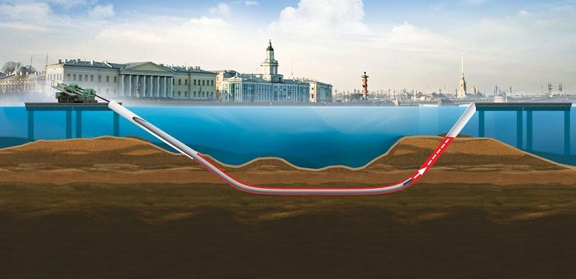 Прокладка дюкера под рекой, метод горизонтально-направленного бурения