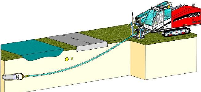 Протянуть водопровод под дорогой, проложить воду методом гнб, бестраншейная прокладка водовода