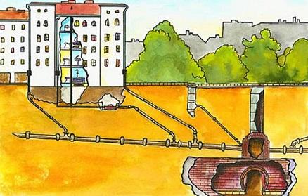 Прокладка напорной канализации в Уфе, метод ГНБ при прокладке канализации