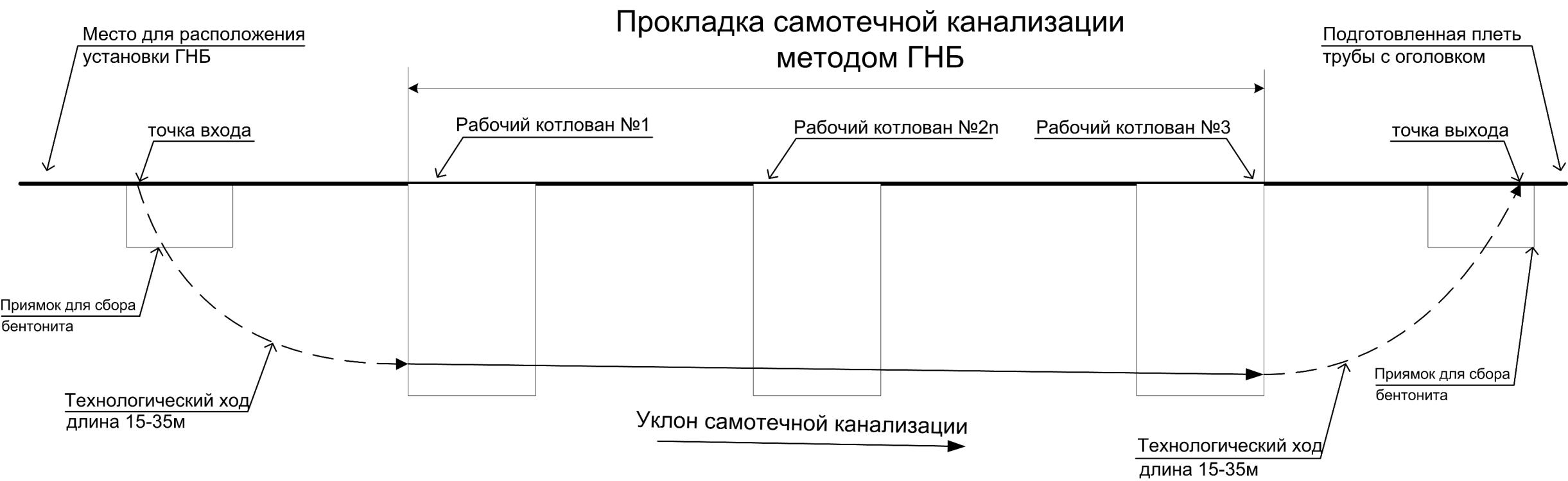 http://xn----9sbfcuf5afgct2a.xn--p1ai/images/upload/samotek_gnb-2.jpg